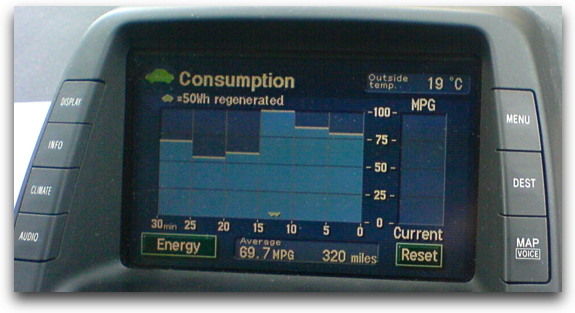 Prius 69MPG reading